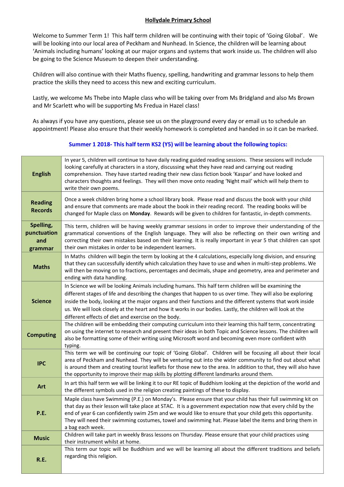 a essay about helen keller win