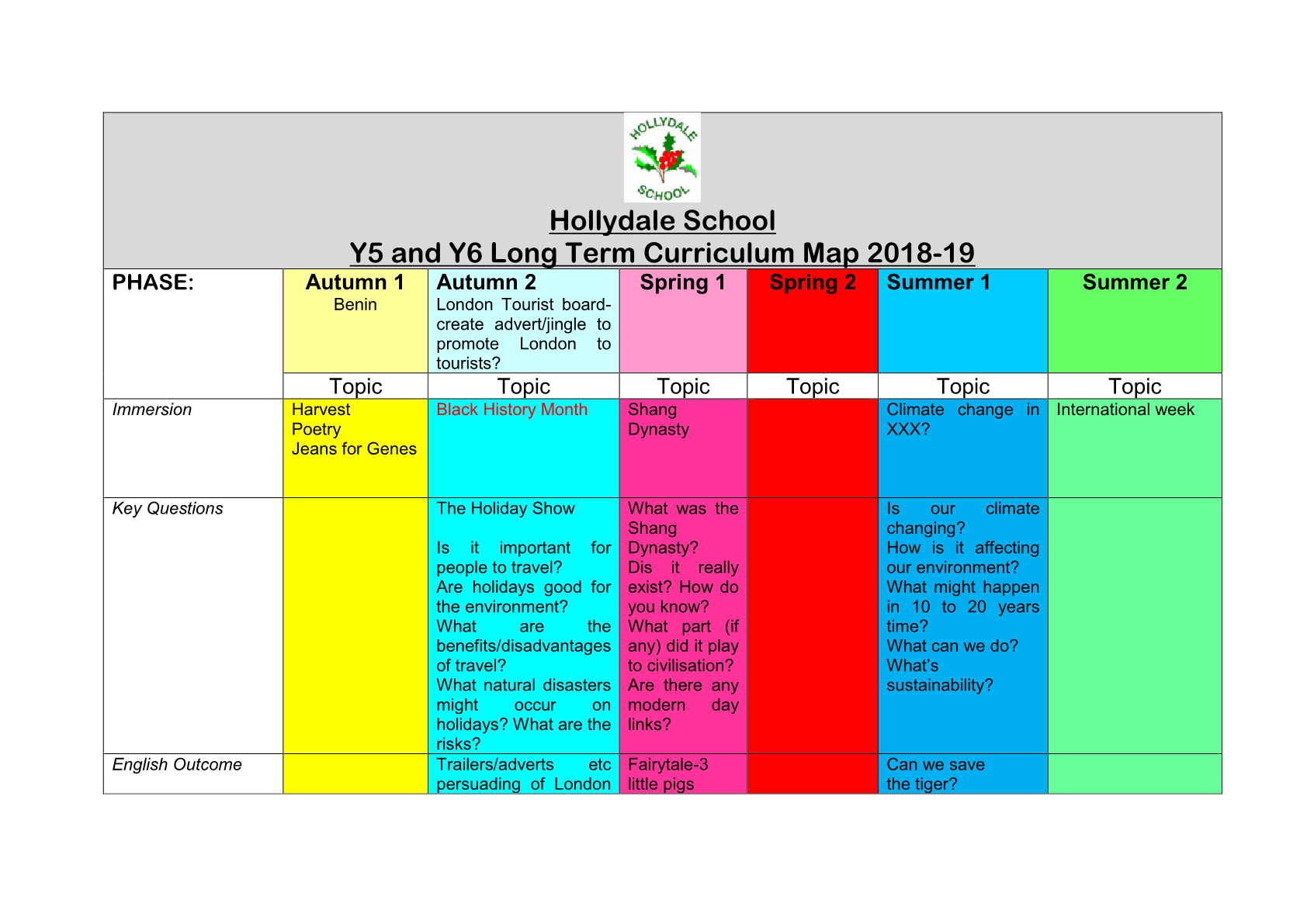 UKS2 Long Term Plans 2018/19